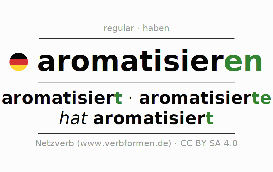 Conjugation of German verb aromatisieren