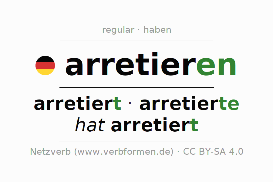 Entire conjugation of the German verb arretieren. All tenses are clearly represented in a table.