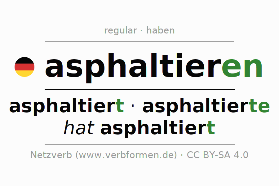 Entire conjugation of the German verb asphaltieren. All tenses and modes are clearly represented in a table.