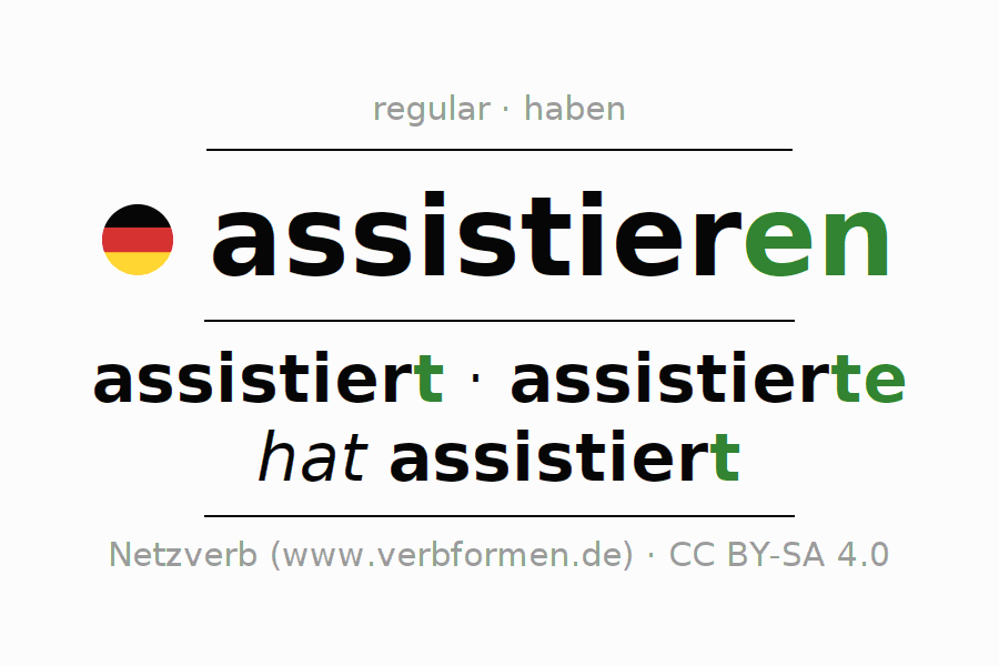 Entire conjugation of the German verb assistieren. All tenses are clearly represented in a table.