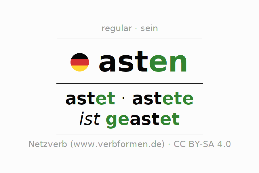 Entire conjugation of the German verb asten (hat). All tenses and modes are clearly represented in a table.
