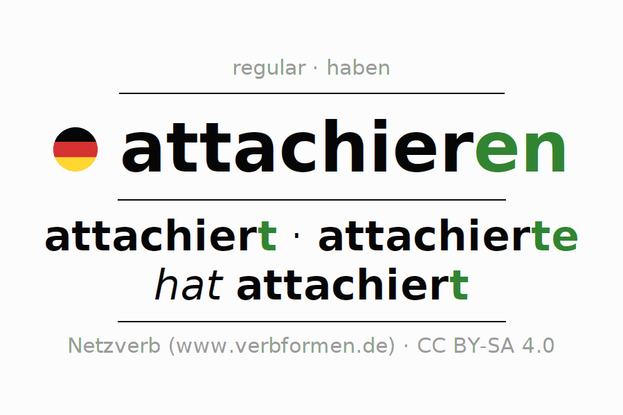 Entire conjugation of the German verb attachieren. All tenses are clearly represented in a table.