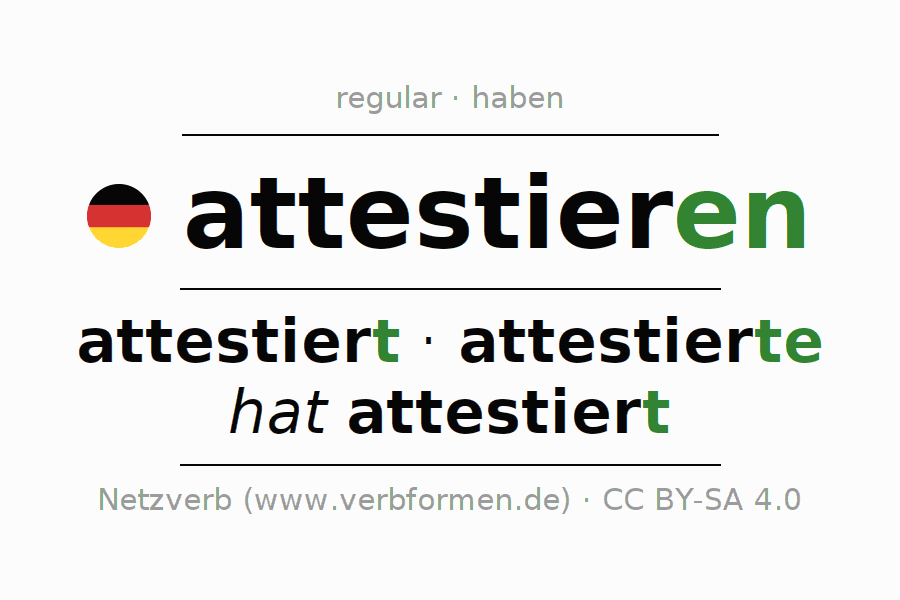 Entire conjugation of the German verb attestieren. All tenses are clearly represented in a table.