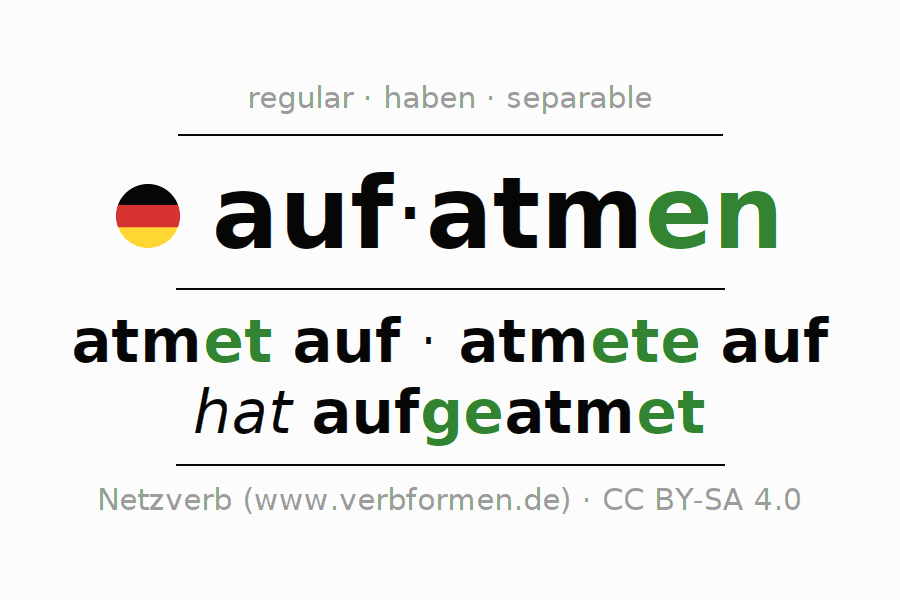 Entire conjugation of the German verb aufatmen. All tenses are clearly represented in a table.