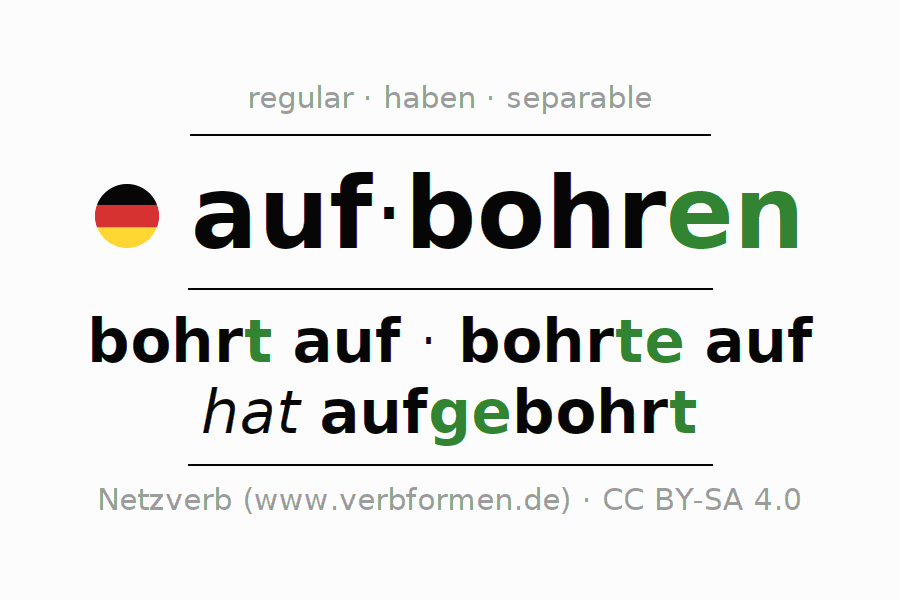 Conjugation of German verb aufbohren