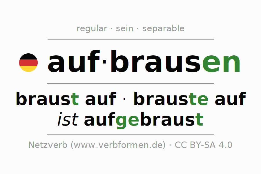 Conjugation of German verb aufbrausen