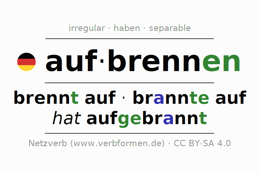 Entire conjugation of the German verb aufbrennen (hat). All tenses and modes are clearly represented in a table.