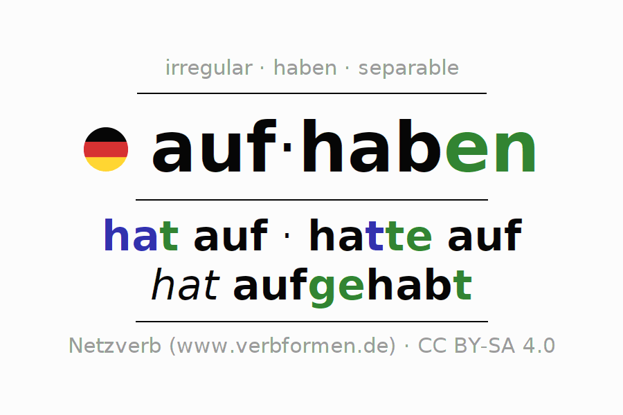 Conjugation of German verb aufhaben