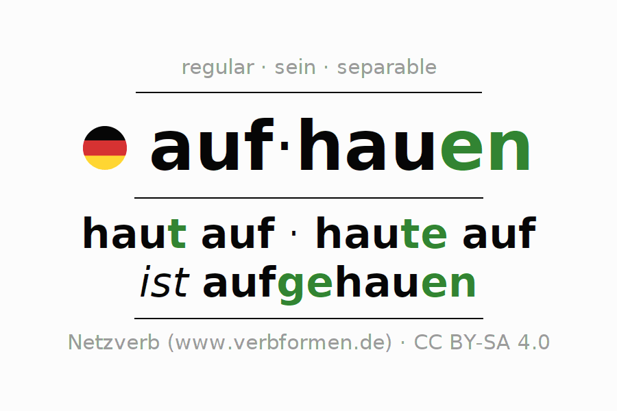 Entire conjugation of the German verb aufhauen (regelm) (hat). All tenses and modes are clearly represented in a table.