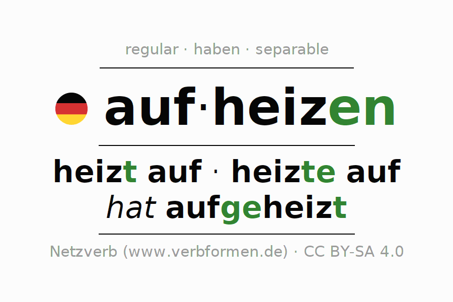 Entire conjugation of the German verb aufheizen. All tenses and modes are clearly represented in a table.