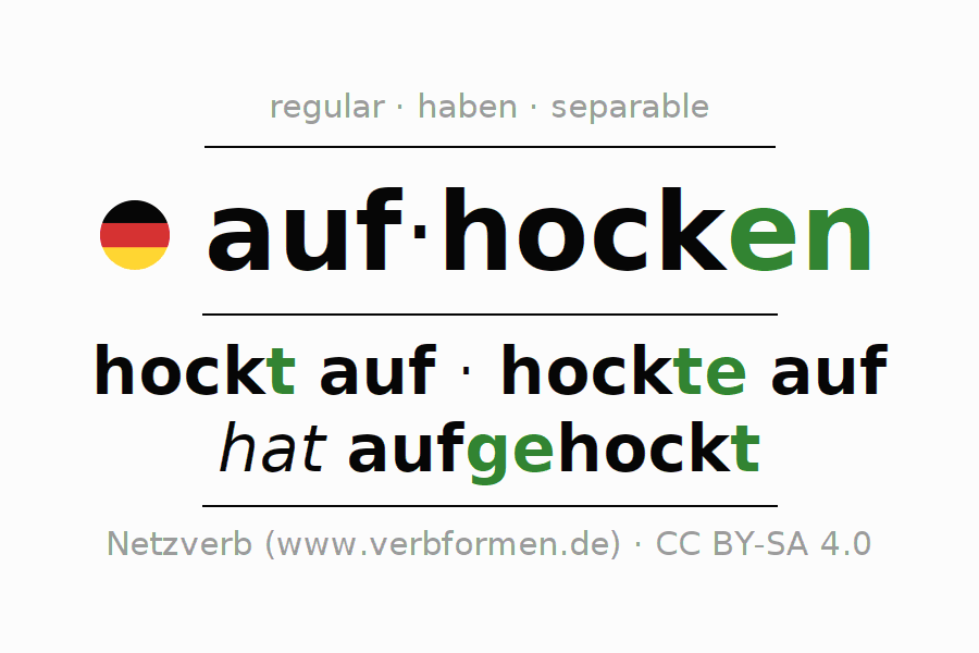 Entire conjugation of the German verb aufhocken (hat). All tenses and modes are clearly represented in a table.
