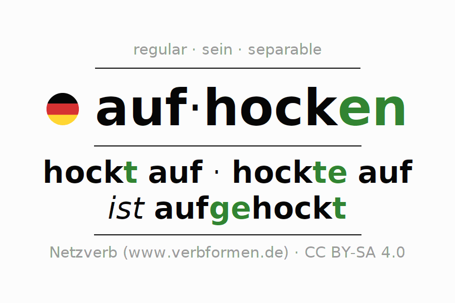 Conjugation of German verb aufhocken (ist)