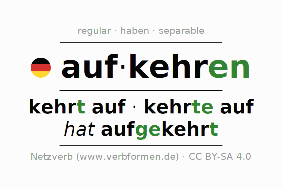 Conjugation of German verb aufkehren
