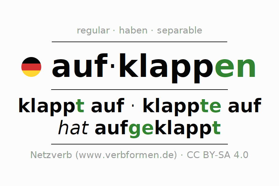 Entire conjugation of the German verb aufklappen (hat). All tenses and modes are clearly represented in a table.