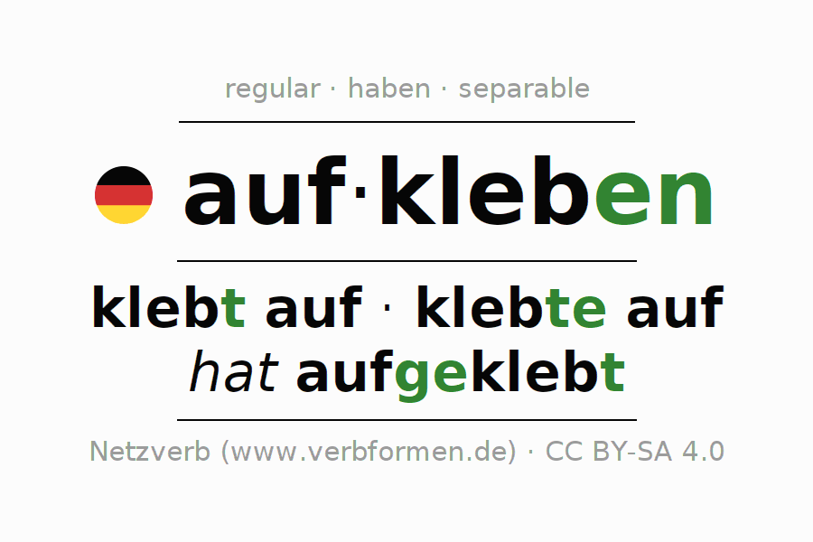 Conjugation of German verb aufkleben