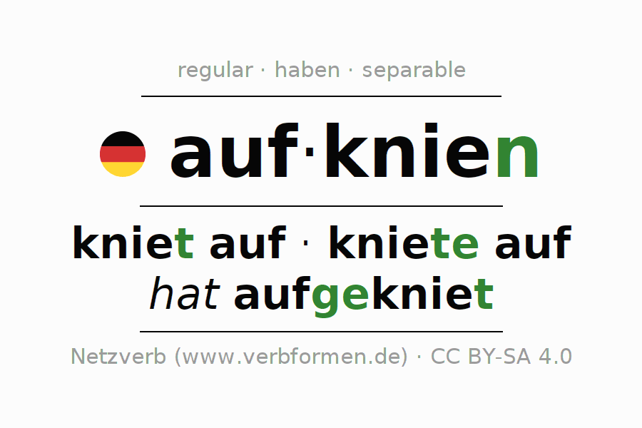 Entire conjugation of the German verb sich aufknien (hat). All tenses and modes are clearly represented in a table.