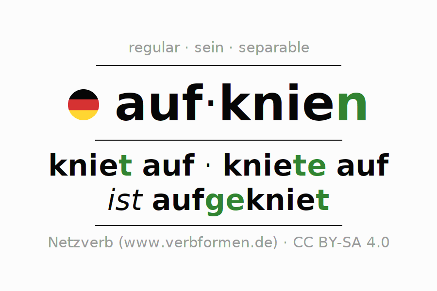 Entire conjugation of the German verb aufknien (hat). All tenses are clearly represented in a table.