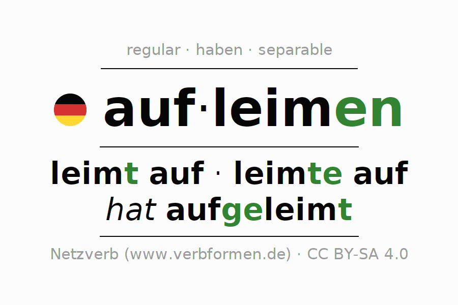 Entire conjugation of the German verb aufleimen. All tenses are clearly represented in a table.