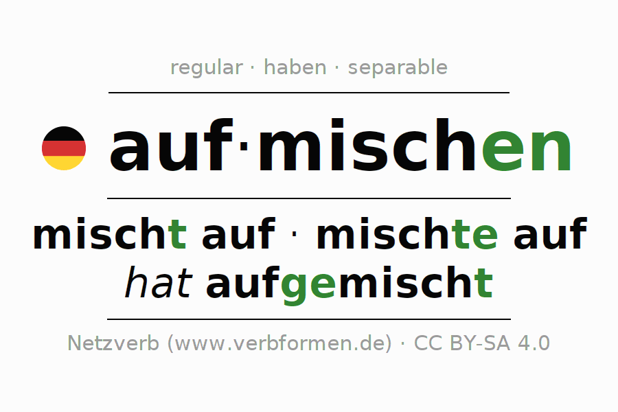 Conjugation of German verb aufmischen