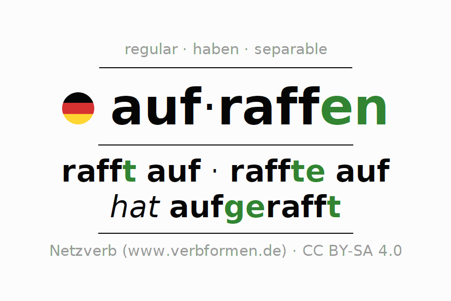 Entire conjugation of the German verb aufraffen. All tenses are clearly represented in a table.