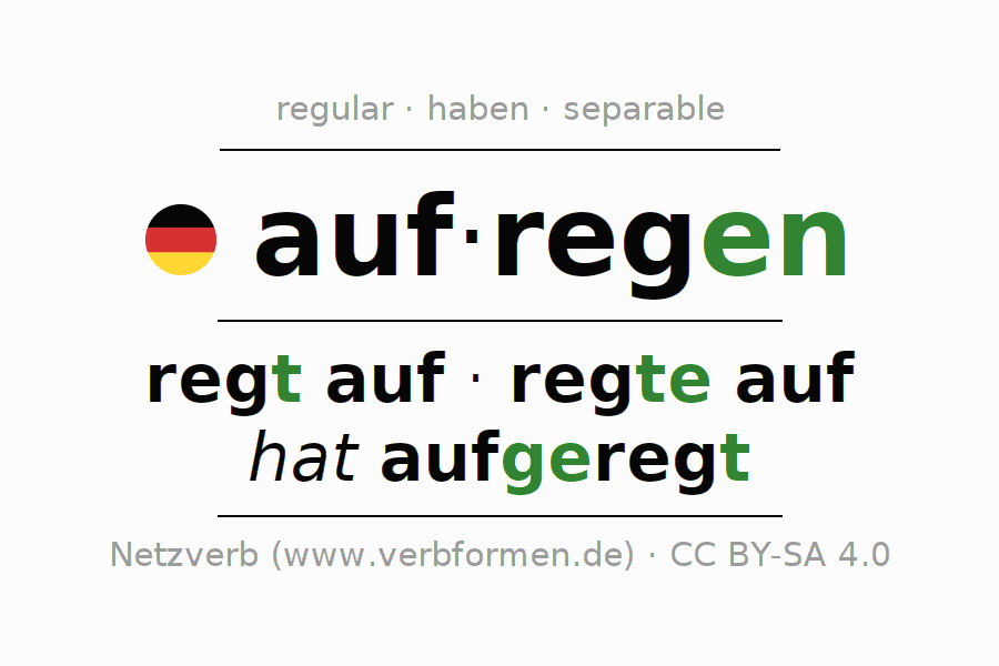 Conjugation of German verb aufregen