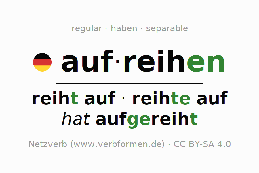 Entire conjugation of the German verb aufreihen. All tenses are clearly represented in a table.