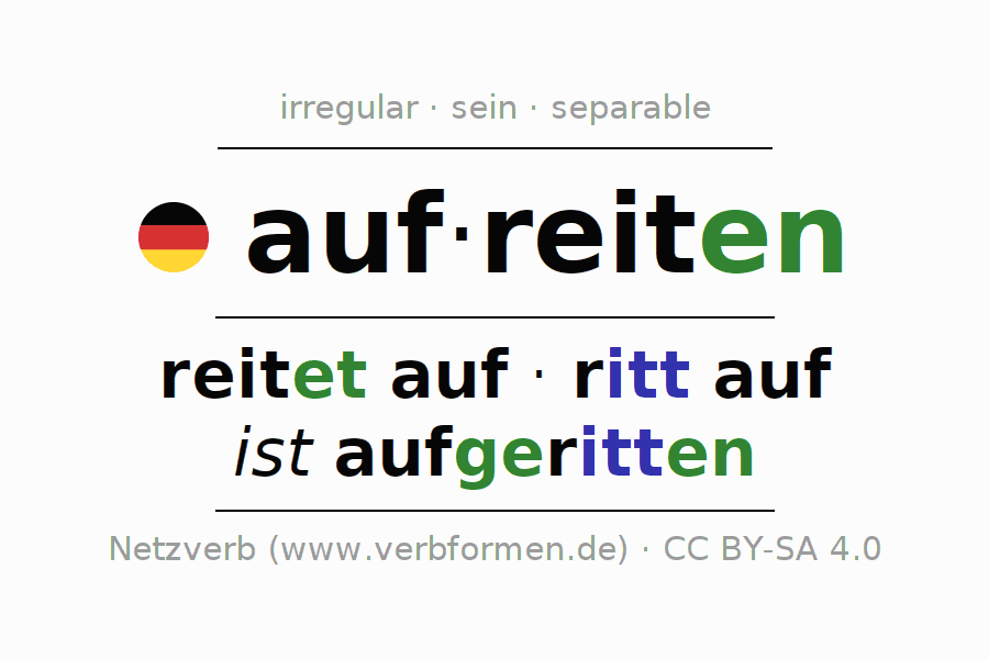 Entire conjugation of the German verb sich aufreiten (hat). All tenses are clearly represented in a table.