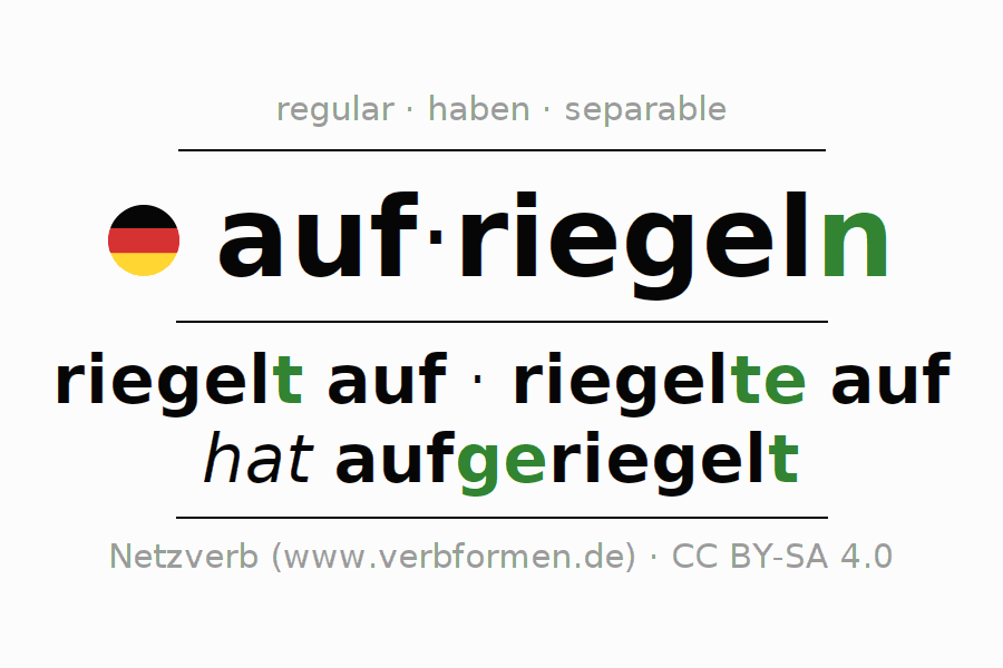 Entire conjugation of the German verb aufriegeln. All tenses are clearly represented in a table.