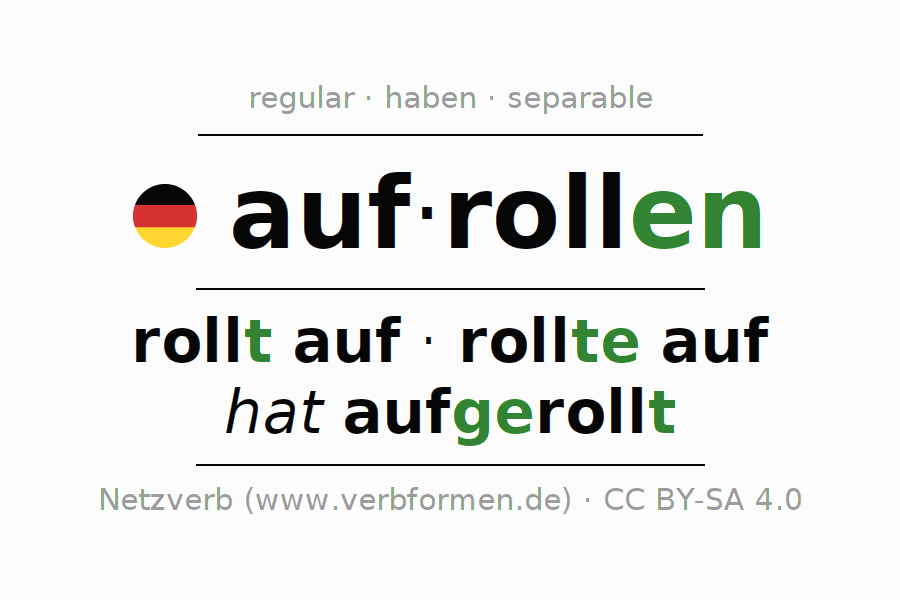 Entire conjugation of the German verb aufrollen. All tenses are clearly represented in a table.