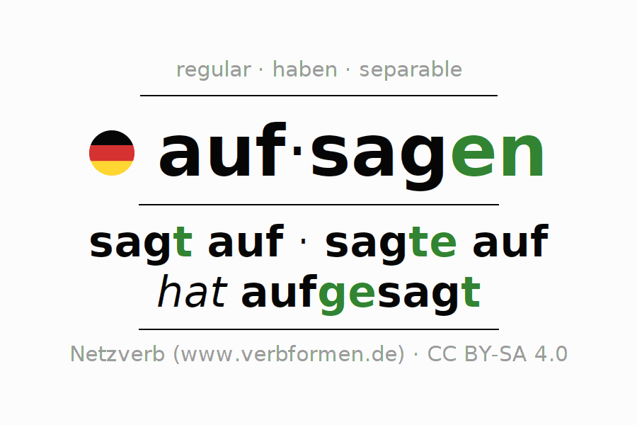 Entire conjugation of the German verb aufsagen. All tenses are clearly represented in a table.