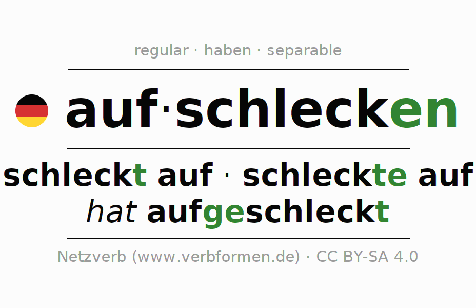 Entire conjugation of the German verb aufschlecken. All tenses are clearly represented in a table.
