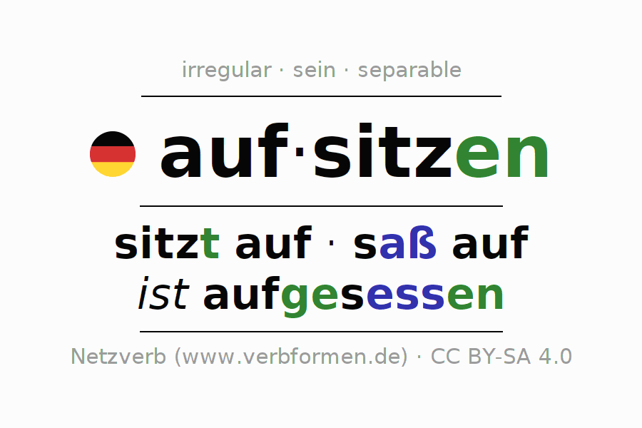 Entire conjugation of the German verb aufsitzen (ist). All tenses are clearly represented in a table.