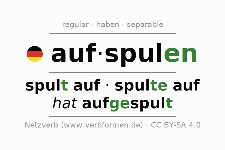 Entire conjugation of the German verb aufspulen. All tenses are clearly represented in a table.