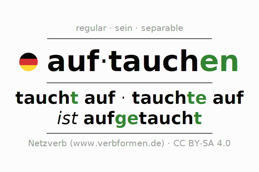 Conjugation of German verb auftauchen