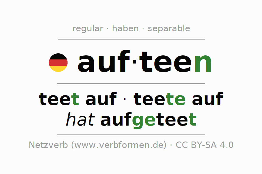 Conjugation of German verb aufteen