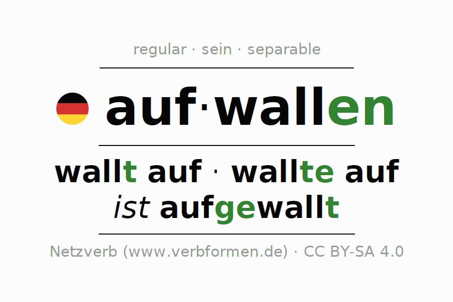 Conjugation of German verb aufwallen