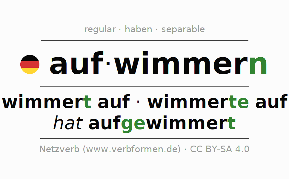Conjugation of German verb aufwimmern