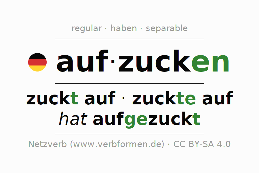Entire conjugation of the German verb aufzucken (hat). All tenses are clearly represented in a table.