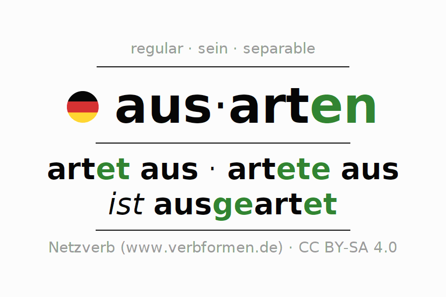 Entire conjugation of the German verb ausarten. All tenses and modes are clearly represented in a table.