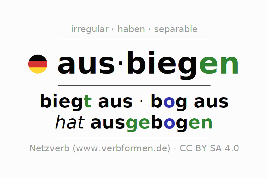 Entire conjugation of the German verb ausbiegen (hat). All tenses and modes are clearly represented in a table.