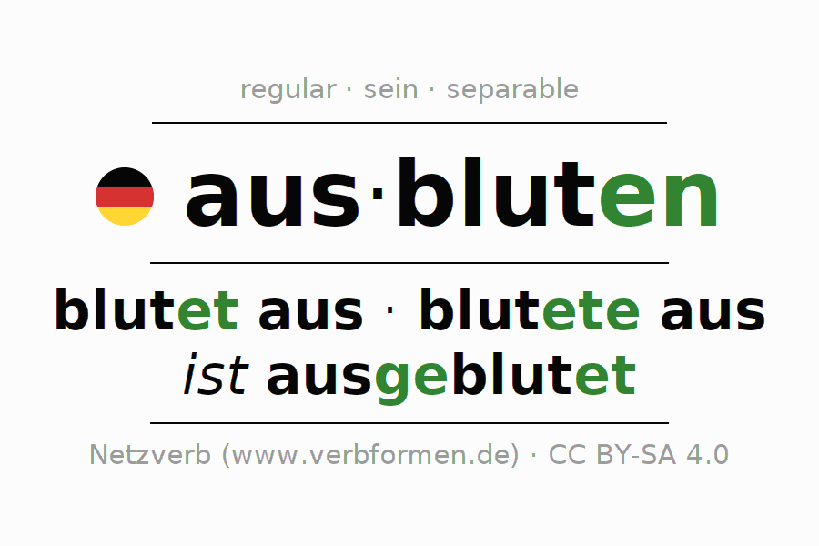 Conjugation of German verb ausbluten (ist)