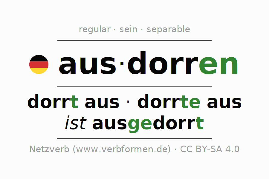 Conjugation of German verb ausdorren
