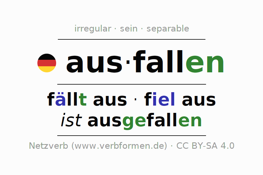 Conjugation of German verb ausfallen (ist)