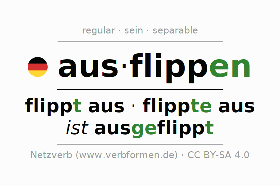 Entire conjugation of the German verb ausflippen. All tenses and modes are clearly represented in a table.