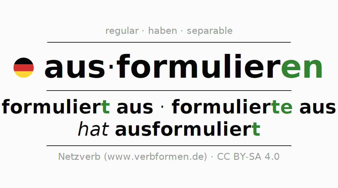 Conjugation of German verb ausformulieren