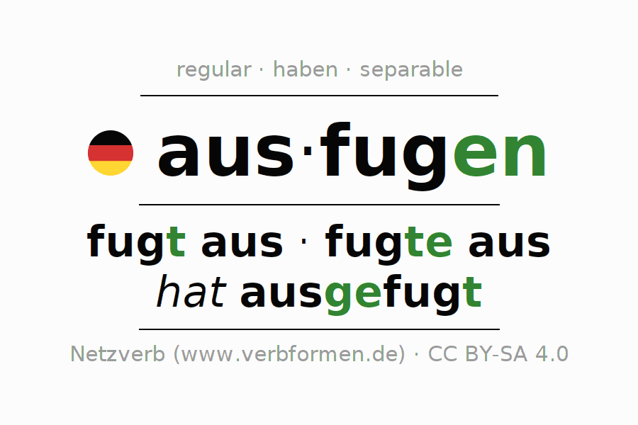 Entire conjugation of the German verb ausfugen. All tenses and modes are clearly represented in a table.