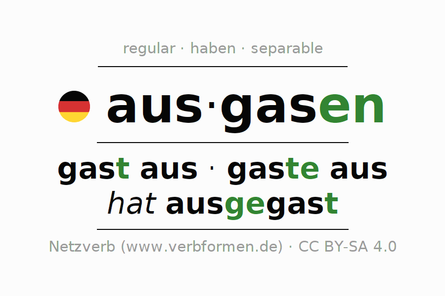 Entire conjugation of the German verb ausgasen (ist). All tenses and modes are clearly represented in a table.