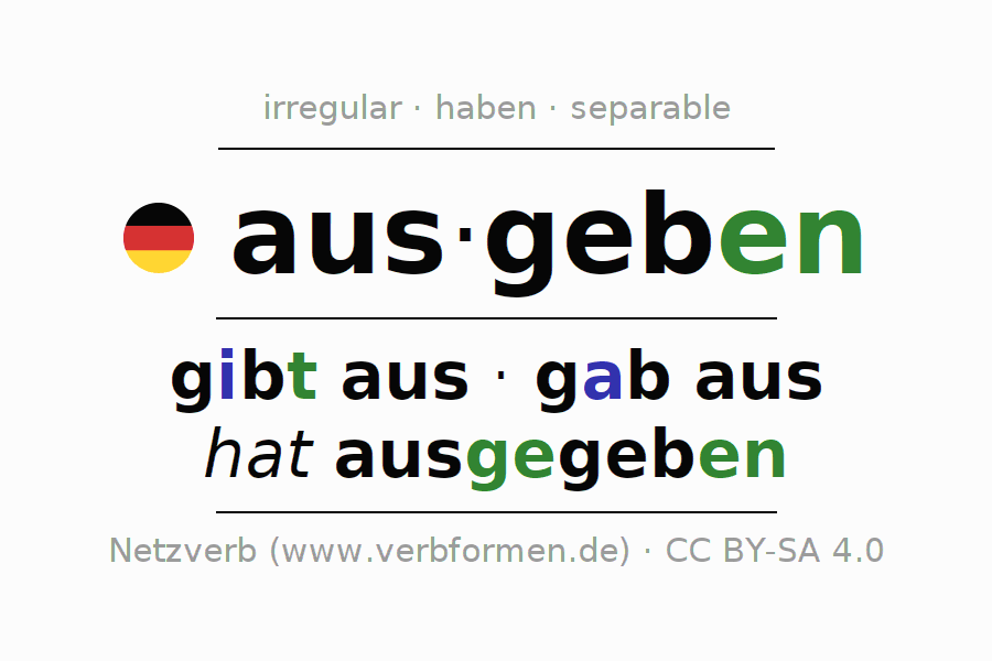 Entire conjugation of the German verb ausgeben. All tenses are clearly represented in a table.