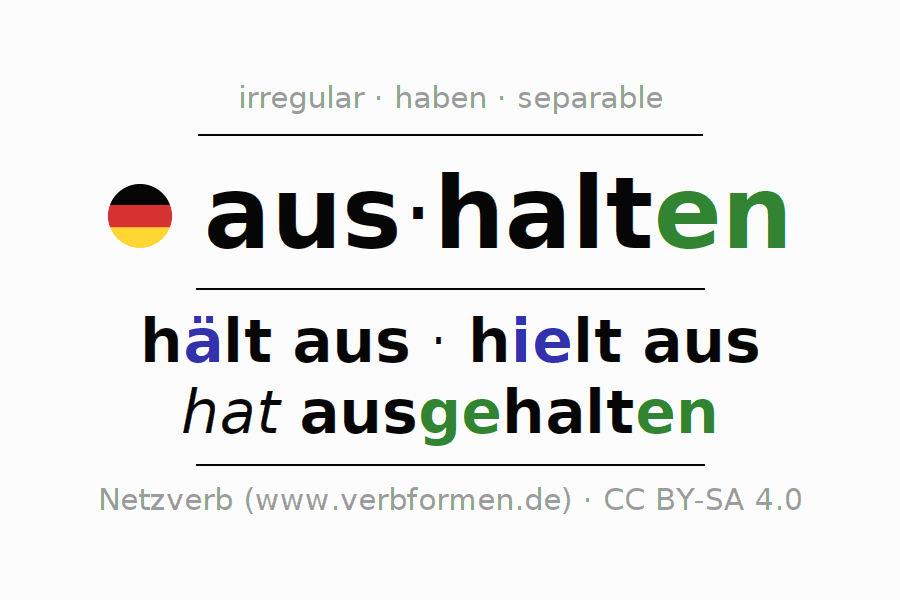 Conjugation of German verb aushalten