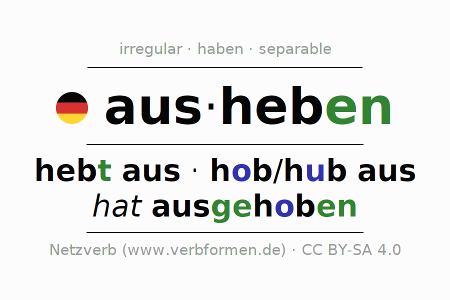 Conjugation of German verb ausheben